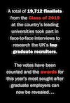 The Times Graduate Recruitment Awards 2021